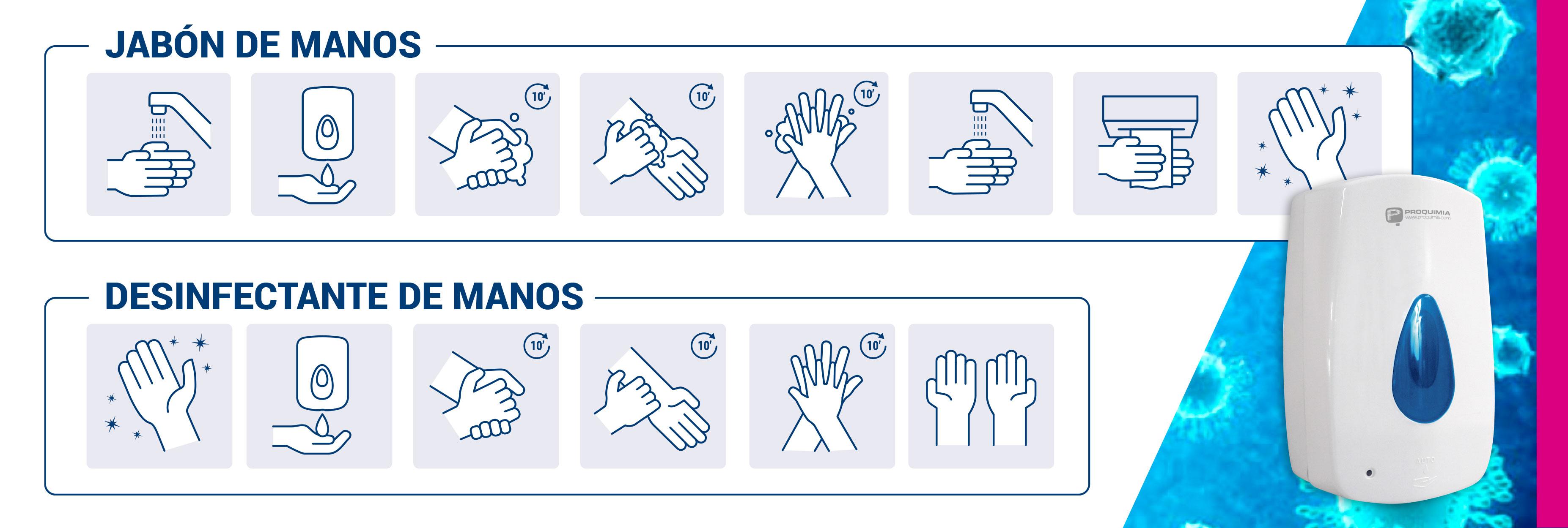 medidas higiene coronavirus en industrias agroalimentarias